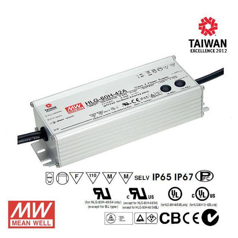 Meanwell LED Power Supply 60W 24V - DC Driver from Meanwell for $177.85