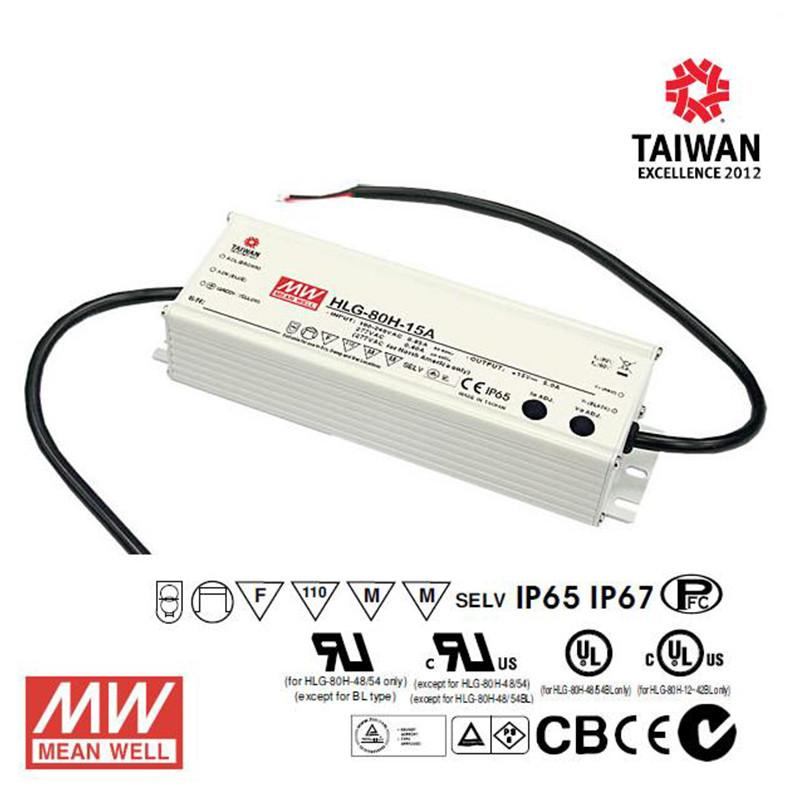 Mean Well LED Power Supply 80W 24V - DC Driver from Meanwell for $221.79