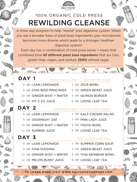 Re:Wild Cleanse
