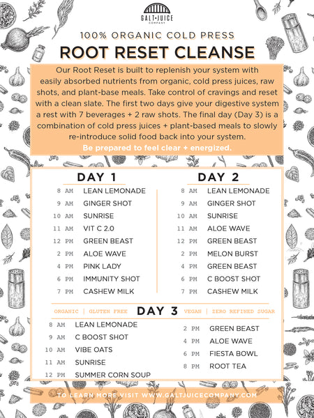 Root Reset Cleanse
