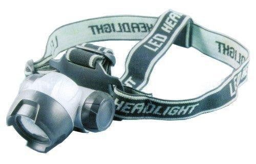 Dennett Super Bright LED Headlamp