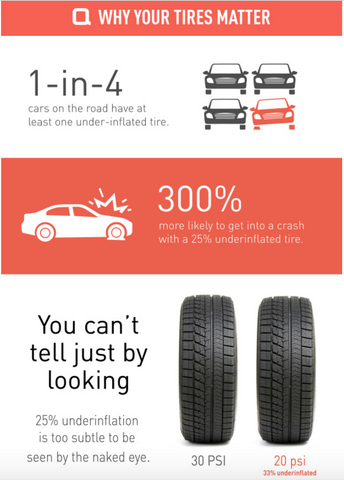 Why your tires matter image