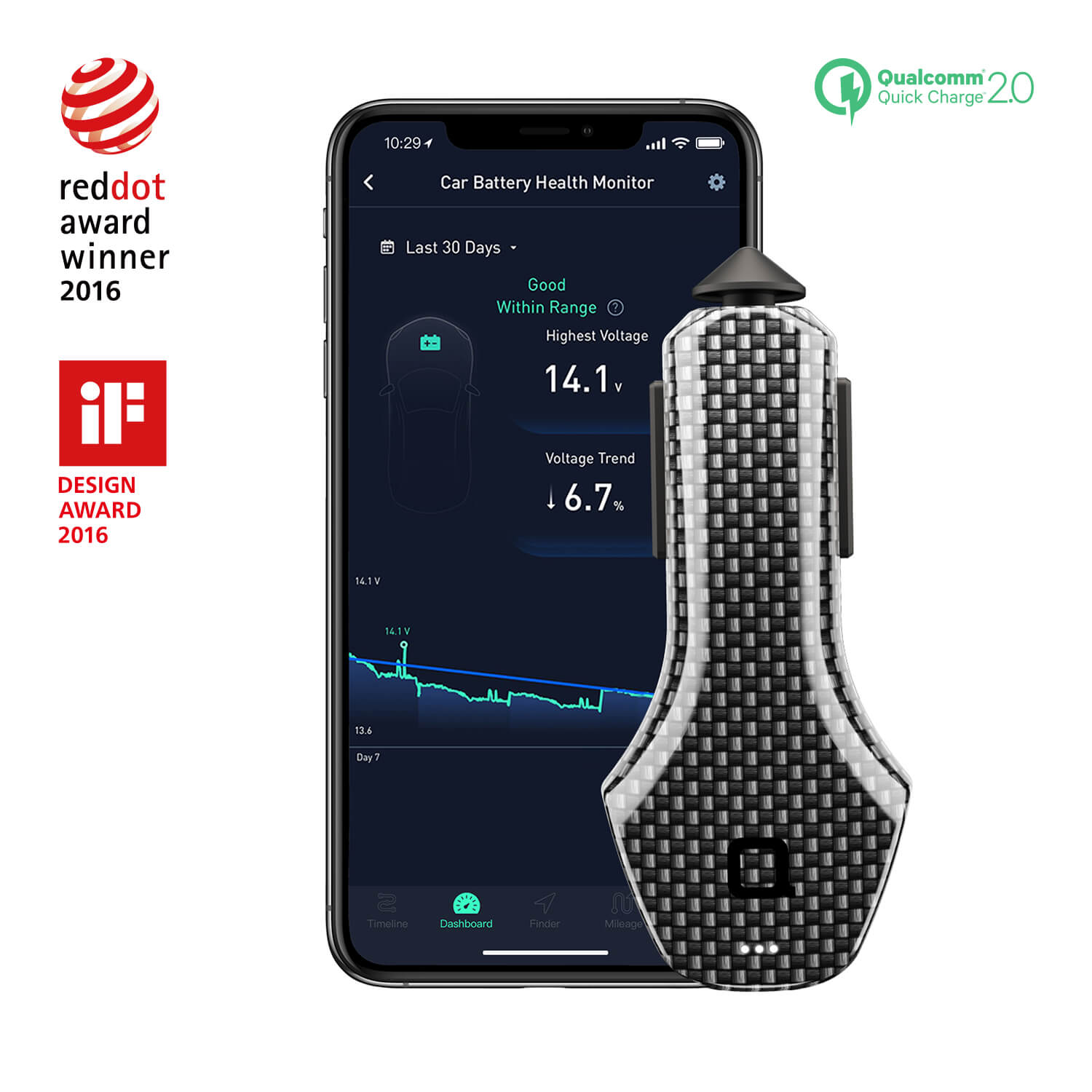 Smart Car Charger Carbon Fiber Edition (Smart Car Charger Carbon Fiber Edition + Car Key Finder)<meta charset= utf-8 ><meta name= product-description  content= .product-description ><meta name= short-title  content=  ><div class= hide product-description >- Designed for Carbon Fiber Interior<br>- Supports Qualcomm® Quick Charge™ 2.0 Technology<br>- Car Finder, Parking Meter and Mileage Log</div><div id= feature_group_list ><div class= feature-group feature-group-attribute   data-attribute='{ type : video_banner , icon :  , media : https://cdn.shopify.com/s/files/1/0703/1149/files/charger_f59a44c0-2de0-4d6f-938b-d49ef64ff075.jpg?370935 , title :  , description :  , video_link : https://vimeo.com/142599852 }'></div><div class= feature-group feature-group-attribute feature-group-inverse feature-group-jumbotron  data-attribute='{ type : content_media_banner , icon :  , media : https://cdn.shopify.com/s/files/1/0703/1149/files/371523417846_.pic_hd_48aaa965-c033-439c-8cb9-4dee44d3bb03.jpg?16000461231387614525 , title : ZUS<sup>®</sup> Smart Car Charger Carbon Fiber Edition , description : Designed for Carbon Fiber Interior. , video_link : }'><div class= row  id= banner ><div class= col-xs-12 feature-media-box ><div class= feature-media b-lazy ><div class= feature-content-box ><div class= feature-content row ><div class= typo typo-heavy col-md-6 ><h2 class= banner-lowercase >ZUS<sup>®</sup> Smart Car Charger Carbon Fiber Edition</h2><hr><p>Designed for Carbon Fiber Interior.</p></div></div></div></div></div></div></div><div class= feature-group feature-group-attribute   data-attribute='{ type : media_content , icon :  , media : https://cdn.shopify.com/s/files/1/0703/1149/files/Carbon_Charger_Design.png?13776083495846322898 , title : Designed for Carbon Fiber Interior , description : World's first carbon fiber smart car charger. , video_link : }'><div class= row ><div class= col-xs-12 col-md-6 col-md-push-6 feature-content-box ><div class= feature-content ><div class= typo typo-heavy ><h2>Designed for Carbon Fiber Interior</h2><hr><p>World's first carbon fiber smart car charger.</p></div></div></div><div class= col-xs-12 col-md-6 col-md-pull-6 feature-media-box ></div></div></div><div class= feature-group feature-group-attribute   data-attribute='{ type : content_media , icon :  , media : https://cdn.shopify.com/s/files/1/0703/1149/files/Carbon_Texture.png?13776083495846322898 , title : 100% Genuine Carbon Fiber Material , description : ZUS<sup>®</sup> Carbon Fiber Edition is made from 100% real carbon fiber material that provides sports car styling and luxury comforts. , video_link : }'><div class= row ><div class= col-xs-12 col-md-6 feature-content-box ><div class= feature-content ><div class= typo typo-heavy ><h2>100% Genuine Carbon Fiber Material</h2><hr><p>ZUS<sup>®</sup> Carbon Fiber Edition is made from 100% real carbon fiber material that provides sports car styling and luxury comforts.</p></div></div></div><div class= col-xs-12 col-md-6 feature-media-box ></div></div></div><div class= feature-group feature-group-attribute   data-attribute='{ type : media_content , icon :  , media : https://cdn.shopify.com/s/files/1/0703/1149/files/Carbon_Charge_Speed.png?13776083495846322898 , title : Charge at Max Speed , description : Charge two devices at their maximum speed, faster than a normal car charger. Support Qualcomm Quick Charge 2.0 Tech.<br><img src=https://cdn.shopify.com/s/files/1/0703/1149/files/QC_charger_speed.png?18355896808739973246 width=80% /> , video_link : }'><div class= row ><div class= col-xs-12 col-md-6 col-md-push-6 feature-content-box ><div class= feature-content ><div class= typo typo-heavy ><h2>Charge at Max Speed</h2><hr><p>Charge two devices at their maximum speed, faster than a normal car charger. Support Qualcomm Quick Charge 2.0 Tech.<br><img src= https://cdn.shopify.com/s/files/1/0703/1149/files/QC_charger_speed.png?18355896808739973246  width= 80% ></p></div></div></div><div class= col-xs-12 col-md-6 col-md-pull-6 feature-media-box ></div></div></div><div class= feature-group feature-group-attribute   data-attribute='{ type : content_media , icon :  , media : https://cdn.shopify.com/s/files/1/0703/1149/files/Carbon_Charger_Reversible.png?13776083495846322898 , title : Reversible USB Ports , description : Plug your charging cable in either direction.<br> <img src=https://cdn.shopify.com/s/files/1/0703/1149/files/reversible_port_charger.svg?8312197254664670630 width=80% /> , video_link : }'><div class= row ><div class= col-xs-12 col-md-6 feature-content-box ><div class= feature-content ><div class= typo typo-heavy ><h2>Reversible USB Ports</h2><hr><p>Plug your charging cable in either direction.<br> <img src= https://cdn.shopify.com/s/files/1/0703/1149/files/reversible_port_charger.svg?8312197254664670630  width= 80% ></p></div></div></div><div class= col-xs-12 col-md-6 feature-media-box ></div></div></div><div class= feature-group feature-group-attribute feature-group-inverse feature-group-contain feature-group-bg  data-attribute='{ type : content_media_bg , icon :  , media : https://cdn.shopify.com/s/files/1/0703/1149/files/charger_app_right.png?3593880293489420883 , bg_media : https://cdn.shopify.com/s/files/1/0703/1149/files/carbon_charger_app_left.png?13776083495846322898 , media_url_mb : https://cdn.shopify.com/s/files/1/0703/1149/files/charger_app_right.png?3593880293489420883 , bg_media_url_mb : https://cdn.shopify.com/s/files/1/0703/1149/files/1.9_charger_app_left.png?1209096827924764264 , title :  , description :  , video_link : }'></div><div class= feature-group feature-group-attribute   data-attribute='{ type : content_media , icon : carbattery_j , media : https://cdn.shopify.com/s/files/1/0703/1149/files/charger-bj.jpg?6881711965509197545 , title : Car Battery Health Monitor , description : Monitor your car battery health and avoid the hassle of a drained battery. Identify potential issues by tracking voltage over time and get alerts whenever a battery check is recommended. , video_link : https://player.vimeo.com/video/215138434 }'><div class= row ><div class= col-xs-12 col-md-6 feature-content-box ><div class= feature-content ><div class= typo typo-heavy ><h2>Car Battery Health Monitor</h2><hr><p>Monitor your car battery health and avoid the hassle of a drained battery. Identify potential issues by tracking voltage over time and get alerts whenever a battery check is recommended.</p></div></div></div><div class= col-xs-12 col-md-6 feature-media-box ></div></div></div><div class= feature-group feature-group-attribute   data-attribute='{ type : media_content , icon : carlog , media : https://cdn.shopify.com/s/files/1/0703/1149/files/APP_Finder.jpg?2006268022745227684 , title : Automatic Car Finder , description : The ZUS<sup>®</sup> Smart Driving Assistant App automatically saves your parking location. Simply open the ZUS<sup>®</sup> App to find your car with the map or compass. , video_link : https://player.vimeo.com/video/215140290 }'><div class= row ><div class= col-xs-12 col-md-6 col-md-push-6 feature-content-box ><div class= feature-content ><div class= typo typo-heavy ><h2>Automatic Car Finder</h2><hr><p>The ZUS<sup>®</sup> Smart Driving Assistant App automatically saves your parking location. Simply open the ZUS<sup>®</sup> App to find your car with the map or compass.</p></div></div></div><div class= col-xs-12 col-md-6 col-md-pull-6 feature-media-box ></div></div></div><div class= feature-group feature-group-attribute   data-attribute='{ type : content_media , icon : miles_j , media : https://cdn.shopify.com/s/files/1/0703/1149/files/APP_Mileage.jpg?2006268022745227684 , title : Mileage Log , description : Automatically log your mileage, trip duration and savings potential for each drive. Swipe to classify business drives for tax deductions and easily export IRS compliant reports. Save as much as $5000 in annual tax deductions. , video_link : https://player.vimeo.com/video/215137568 }'><div class= row ><div class= col-xs-12 col-md-6 feature-content-box ><div class= feature-content ><div class= typo typo-heavy ><h2>Mileage Log</h2><hr><p>Automatically log your mileage, trip duration and savings potential for each drive. Swipe to classify business drives for tax deductions and easily export IRS compliant reports. Save as much as $5000 in annual tax deductions.</p></div></div></div><div class= col-xs-12 col-md-6 feature-media-box ></div></div></div><div class= feature-group feature-group-attribute   data-attribute='{ type : media_content , icon : share_j , media : https://cdn.shopify.com/s/files/1/0703/1149/files/APP_Parking.jpg?2006268022745227684 , title : Parking Location Share , description : Skip the complex instructions. Connect to loved ones via Family Share and they can easily find where your car is parked with their phone. , video_link : https://player.vimeo.com/video/215138848 }'><div class= row ><div class= col-xs-12 col-md-6 col-md-push-6 feature-content-box ><div class= feature-content ><div class= typo typo-heavy ><h2>Parking Location Share</h2><hr><p>Skip the complex instructions. Connect to loved ones via Family Share and they can easily find where your car is parked with their phone.</p></div></div></div><div class= col-xs-12 col-md-6 col-md-pull-6 feature-media-box ></div></div></div><div class= feature-group feature-group-attribute   data-attribute='{ type : content_media , icon : clock , media : https://cdn.shopify.com/s/files/1/0703/1149/files/APP_Alarm.jpg?2006268022745227684 , title : Parking Time Alarm , description : Prevent parking tickets by tracking the time left on the meter. Easily set a parking timer to alert you 10 minutes before time runs out. , video_link : https://player.vimeo.com/video/215138632 }'><div class= row ><div class= col-xs-12 col-md-6 feature-content-box ><div class= feature-content ><div class= typo typo-heavy ><h2>Parking Time Alarm</h2><hr><p>Prevent parking tickets by tracking the time left on the meter. Easily set a parking timer to alert you 10 minutes before time runs out.</p></div></div></div><div class= col-xs-12 col-md-6 feature-media-box ></div></div></div><div class= feature-group feature-group-attribute   data-attribute='{ type : zus_carbon_tech_spec }'>zus_carbon_tech_spec</div><div class= feature-group feature-group-attribute feature-group-inverse  data-attribute='{ type : about_nonda }'>about_nonda</div><div class= feature-group feature-group-attribute feature-group-inverse  data-attribute='{ type : nonda_awards }'>nonda_awards</div></div>