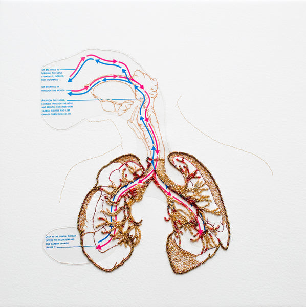 Beaded Lungs
