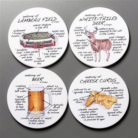 Anatomy of Wisconsin Coasters