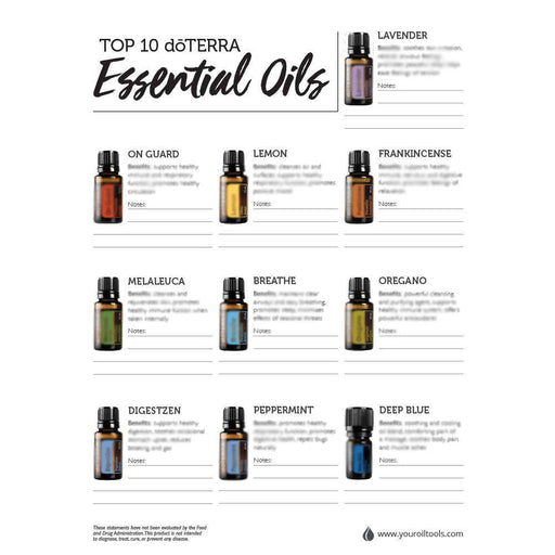 doTERRA Essential Oils Laminate Sheet - Your Oil Tools