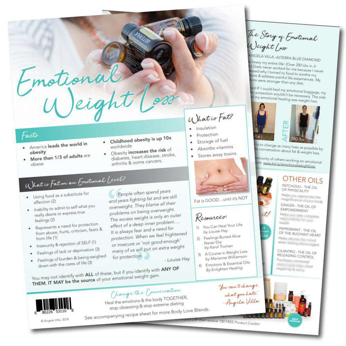 Emotional Weight Loss Laminate Sheet - Your Oil Tools