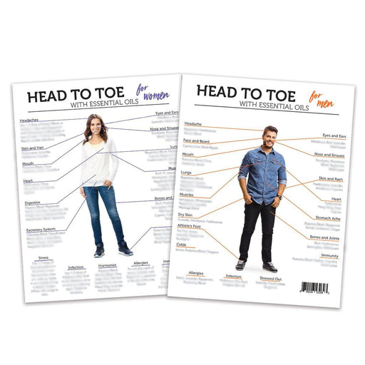 Head to Toe Men & Women Chart - Your Oil Tools