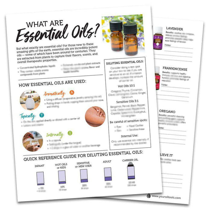 Young Living Essential Oils Laminate Sheet - Your Oil Tools