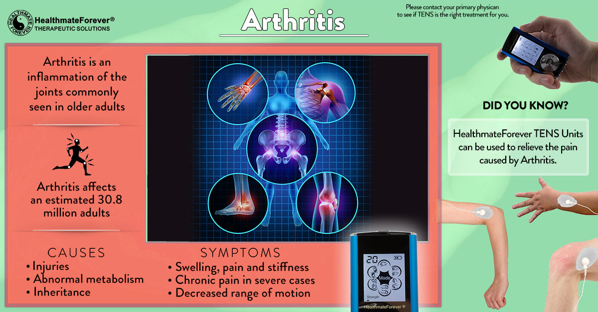 Arthritis Pain Management with TENS Units and Muscle Stimulators