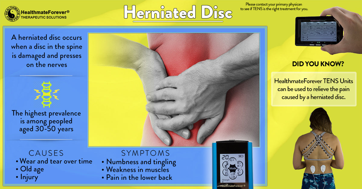 Herniated Disc, Pinched Nerve, Bulging Disc Info Graphic TENS Unit