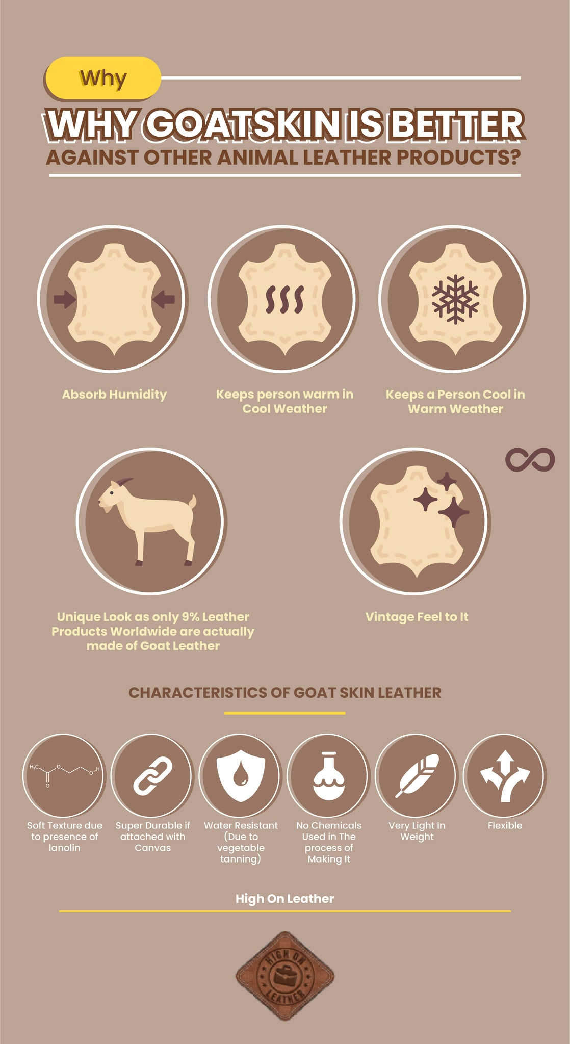 Why Goat Leather is better for bags?