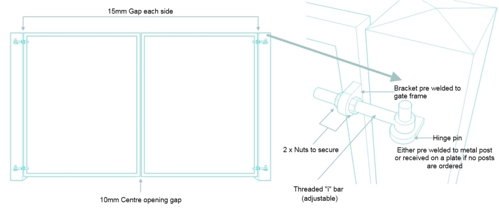 How to Install Metal Framed Entrance Gate | Install Gates ...