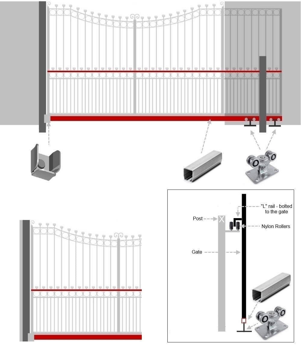 Cantilever Sliding Gate Example