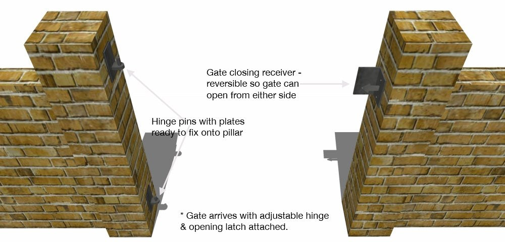 How to fit garden gate