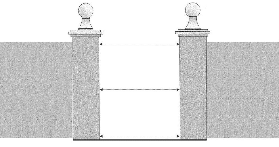 How to measure garden front gate