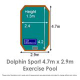 Dolphin Sport 4.7 Dimensions