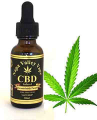 A Premium 1000mg 30ml CBD Hemp Stalk E Liquid with Strain Specific Organic Terpene Blend  Grand Daddy Purple