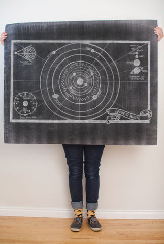 And Yet...Solar System Printable