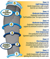 CS6 OrthoSleeve Compression for Calves