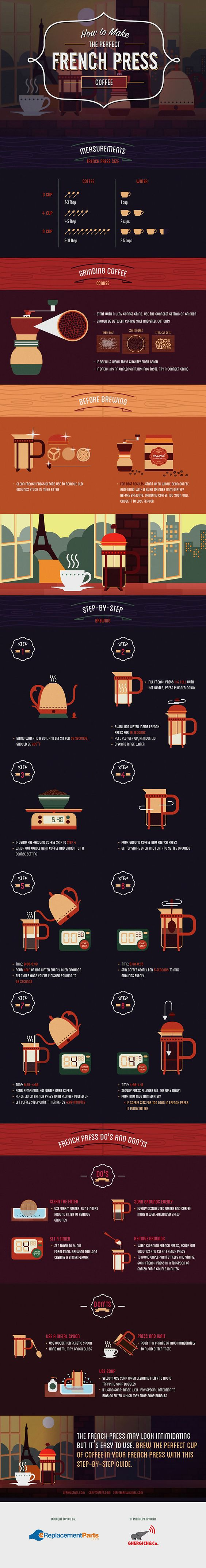 How to Make a French Press Coffee