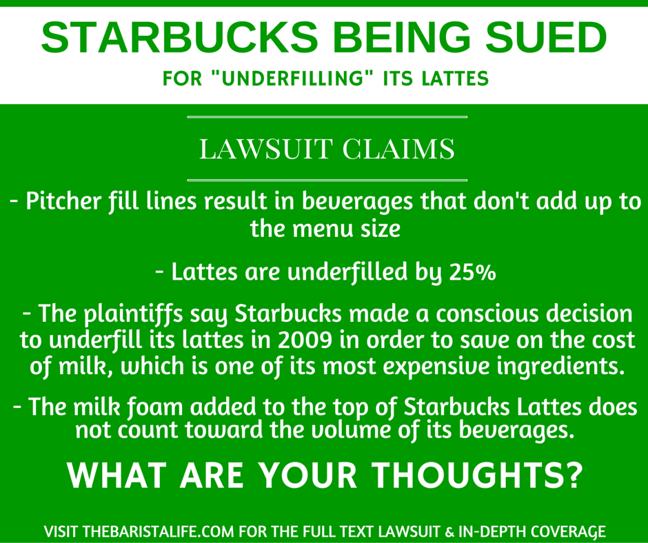 Starbucks Class Action Lawsuit Claims