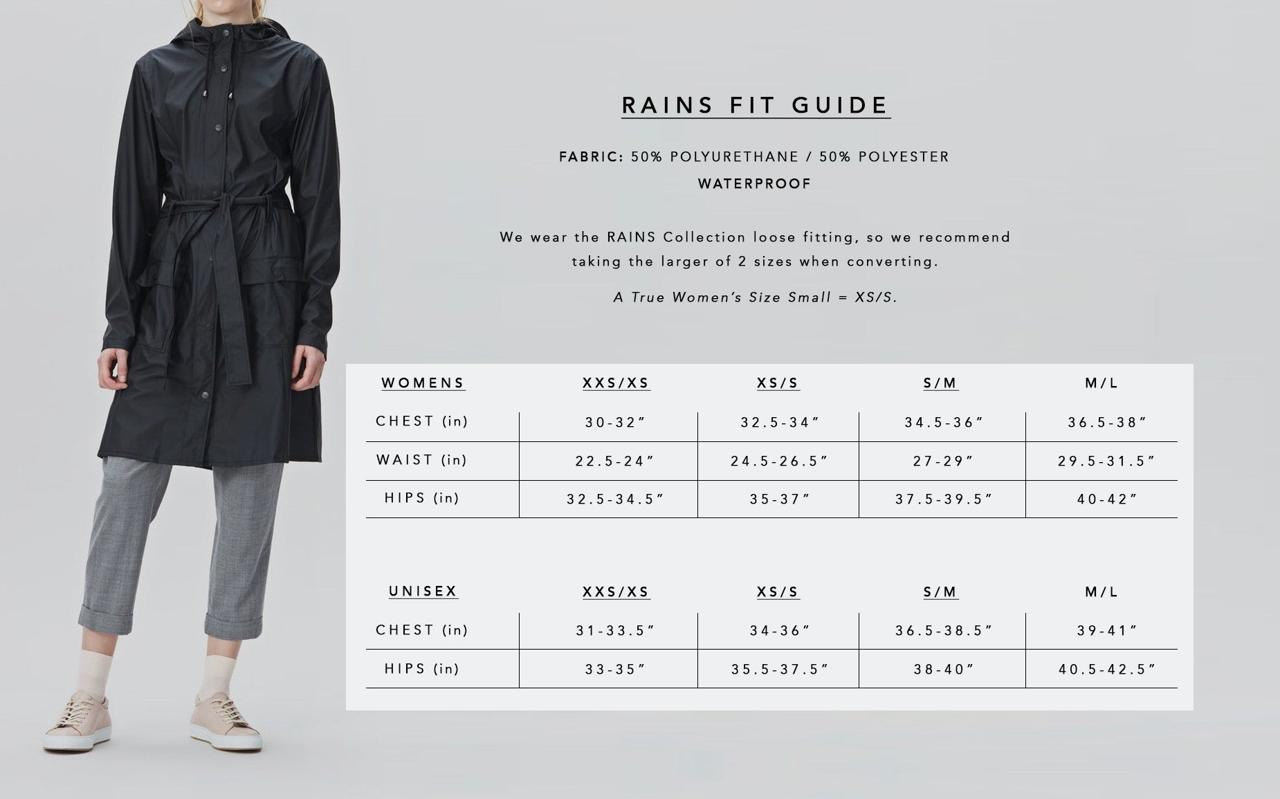 Rains Jacket Fit Guide