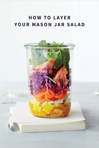 Mason Jar Lunch Box Salad