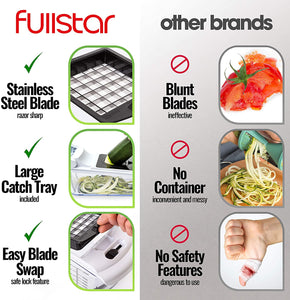 Fullstar Vegetable Chopper Onion Chopper Dicer - Peeler Food Chopper