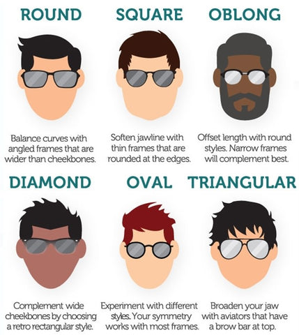 Find Your Sunglasses Style For Your Face Shape Risead