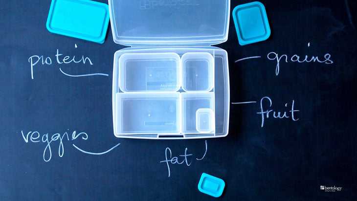 bento, bentology, portion, perfect, lids, containers, chalkboard, easy, simple, freedom, food