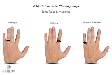 A Guide On Wearing Rings For Men - Atolyestone