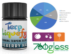 Terp Liquefy - Thinning Terpene Blend