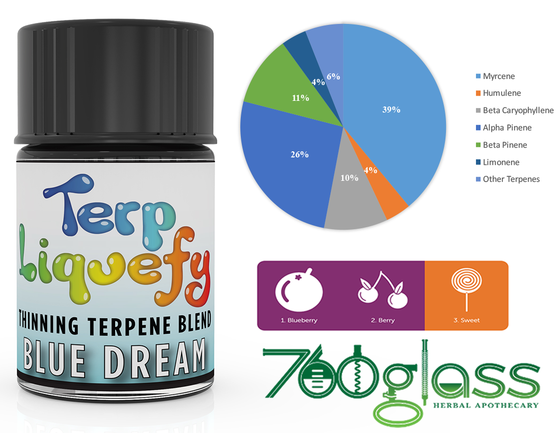 best terpenes terp liquefy blue dream