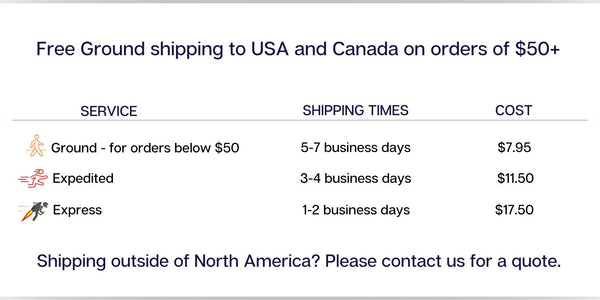 Medium Products Shipping Options