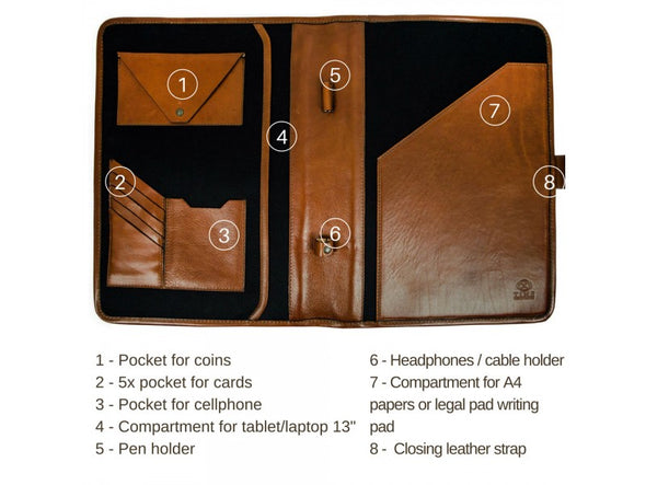 Leather Organizer - The Call of the Wild
