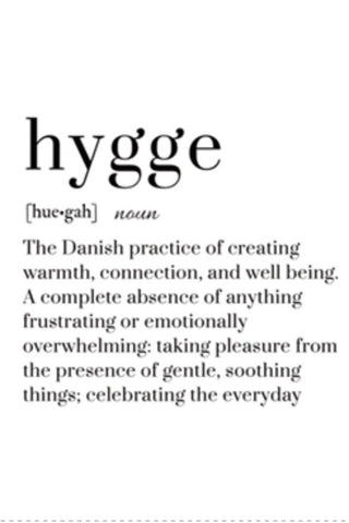 Hygge Definition Postcard