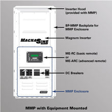 Load image into Gallery viewer, MMP-E Series (Mini Magnum Panel)