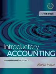 Introductory Accounting- Prepare Financial Reports