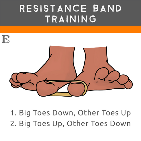 resistance band foot training