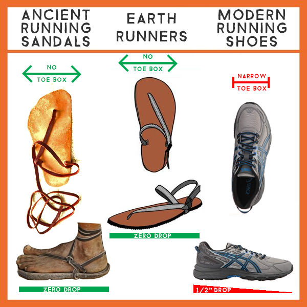 ancient runner sandals earth runners sandals design