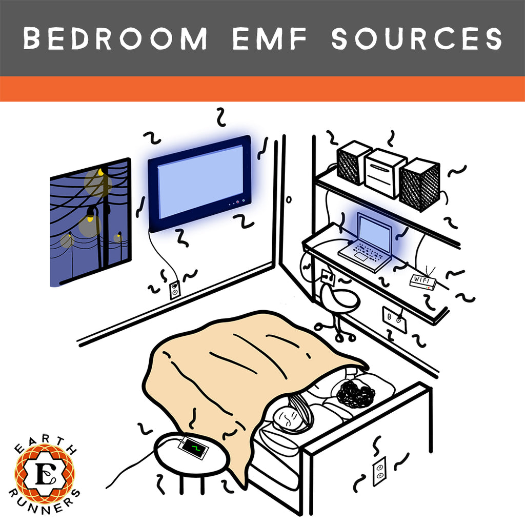 emf radiation in the house home bedroom sleep