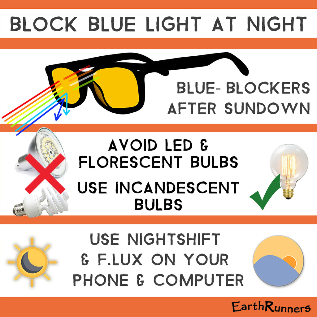 block blue light emf radiation blue blocking glasses