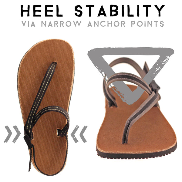 heel stability anchor point laces running sandals