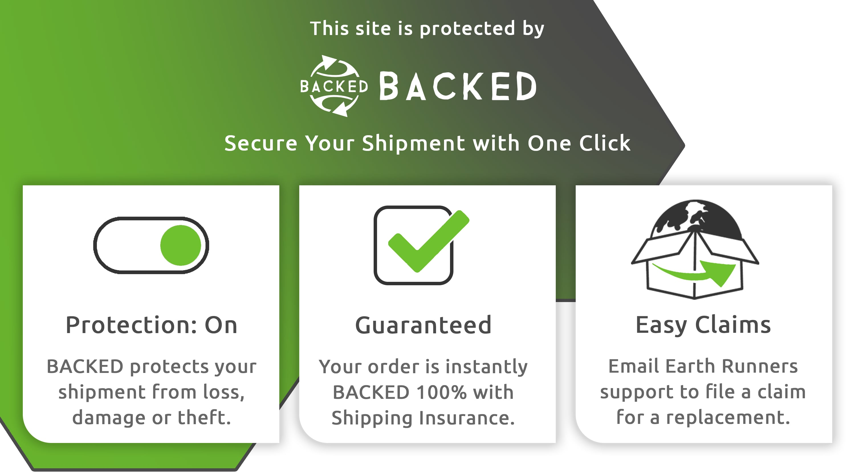 Backed Shipping Protection