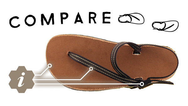 compare earthing sandals