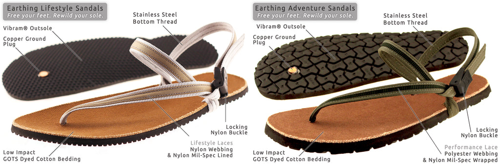 grounded adventure earthing sandals