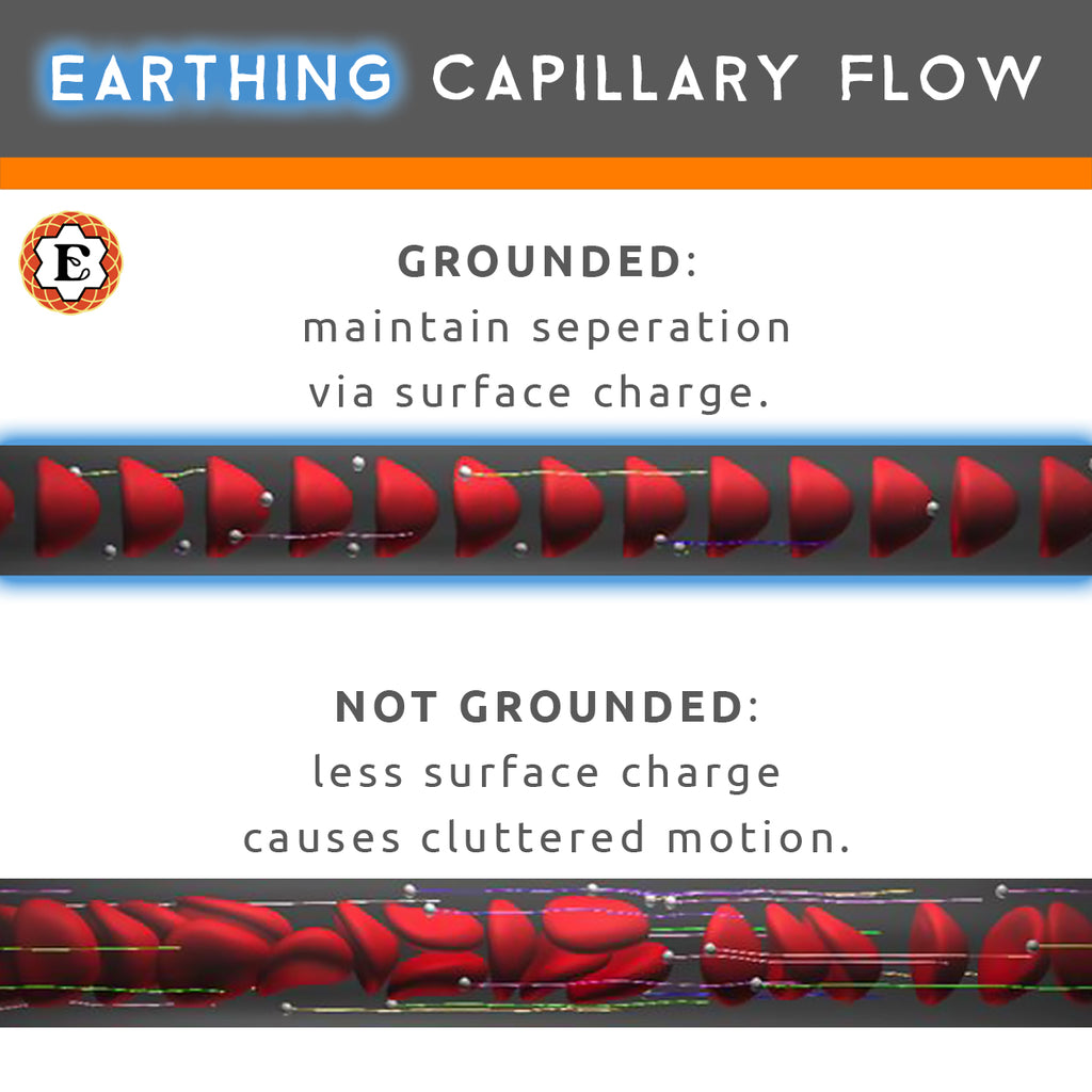 earthing improves blood flow