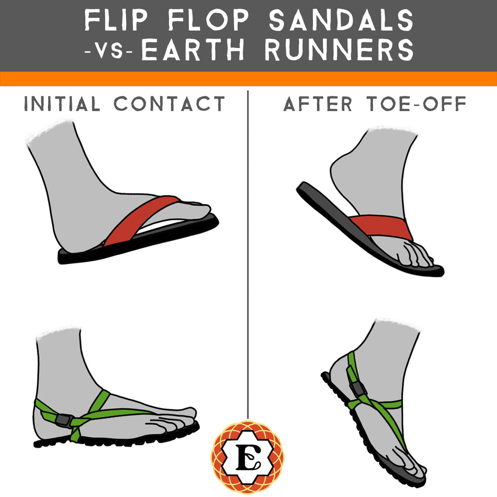 flips flops vs earth runners sandals