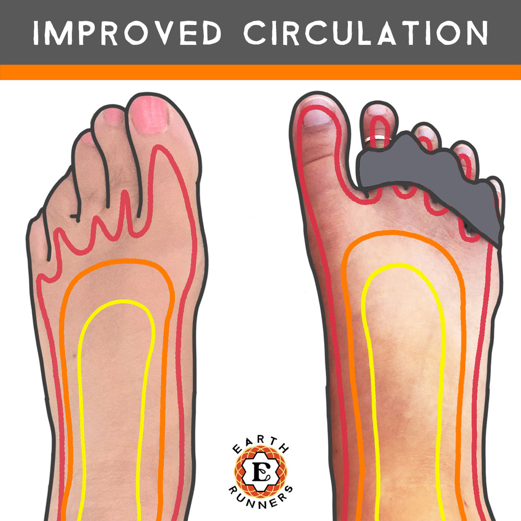 improved circulation & stability